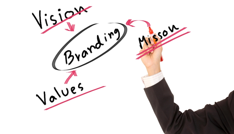 Quản lý chiến lược xây dựng và phát triển thương hiệu
